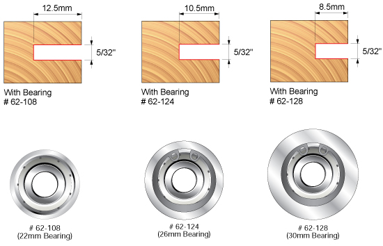 Biscuit Joinery Set Profiles