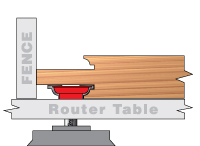 Freud Entry Interior Door Router Bit Systems