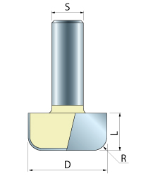 Dish Cutter Router Bits