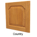 PRO-Grip™ Panel Master Pro System country door